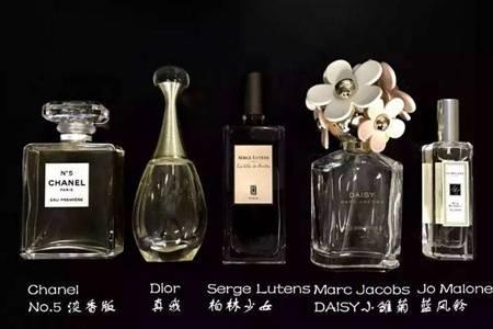 香水中用的柏木是哪一种 香水怎么使用比较好正确用香水的方法