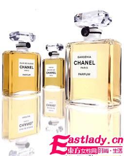 哪种香水的味道适合你