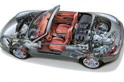 汽车怎样省油 手动挡和自动挡的省油模式不一样哦